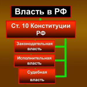 Органы власти Бронниц